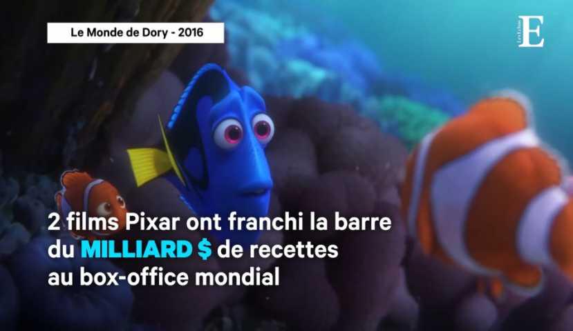 Plongee Dans Les Coulisses De Pixar Week End